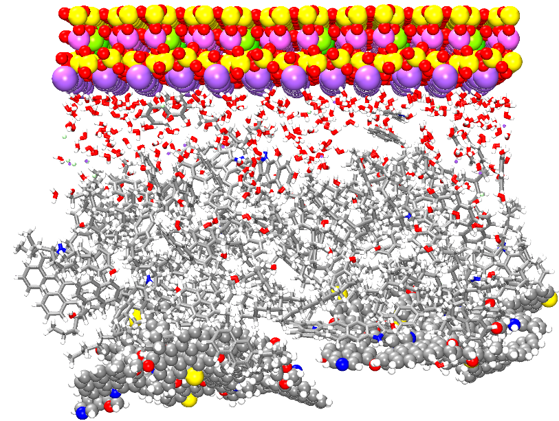 Figure 1: Model of fracturing fluid between a layer of Kerogen and a Clay. Kerogen (bottom) and Clay (top) are displayed in CPK, liquid phase in Ball and Sticks.