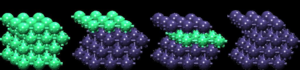 Figure 1: Optimized mono- and bimetallic catalysts: a) Ni(111) surface; b) Ni-Pt-Pt surface; c) Pt-Ni-Pt surface; and d) Pt(111) surface.