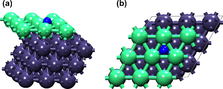 Figure 2: Side (a) and top (b) view of the optimized structure of N adsorbed on Ni-Pt-Pt surface.